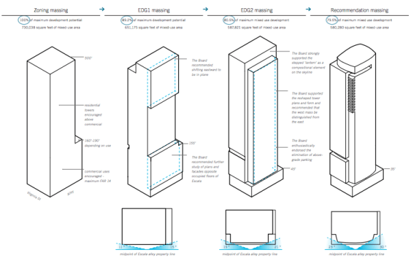 Evolution of the building form for 5th & Virginia. (City of Seattle / Perkins + Will)Evolution of the building form for 5th & Virginia. (City of Seattle / Perkins + Will)