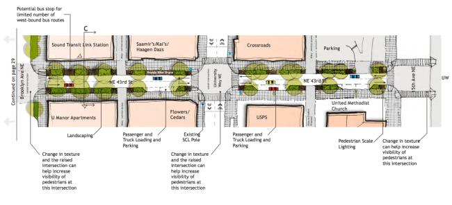 Green Street design for NE 43rd St. (City of Seattle)