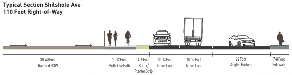 The South Shilshole alternative is the clear winner in the Missing Link alternative analysis. (SDOT)