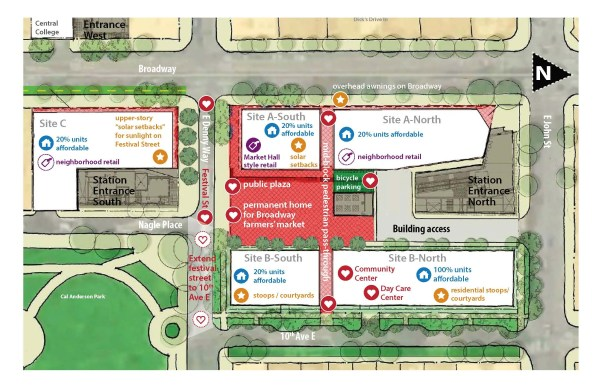 Layout and amenities of the primary development sites. (Capitol Hill Champion)