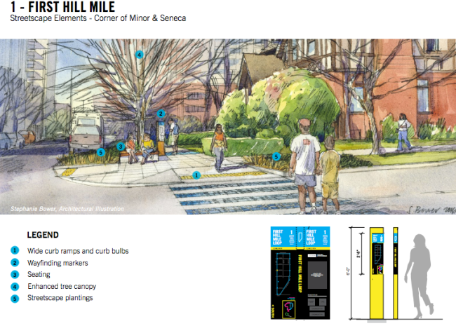 Rendering of streetscape elements for the First Hill Mile. (City of Seattle / Perkins + Will)