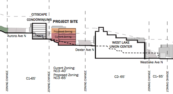 Diagram of why the rezone is necessary for the proposed development. (City of Seattle)