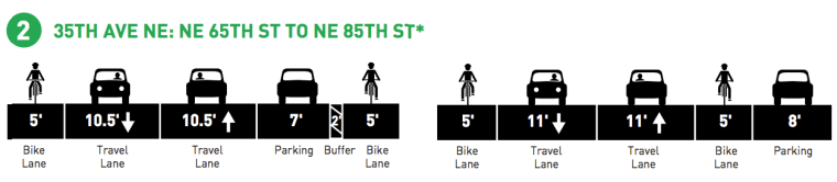 Street concepts for 35th Ave NE (City of Seattle)