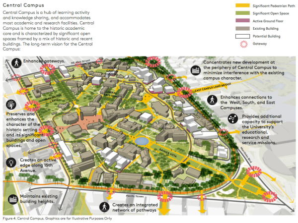 Conceptual plan for the Central Campus. (University of Washington)