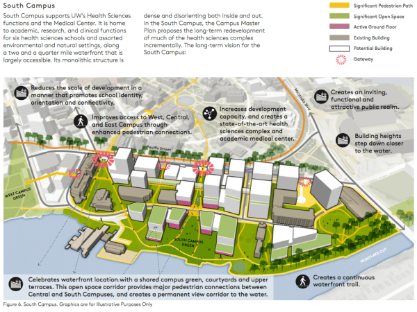 Conceptual plan for the South Campus. (University of Washington)