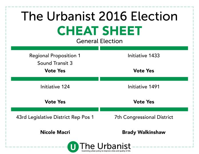 urbanist-election-2016-cheat-sheet-01