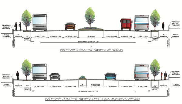 The proposed cross sections of 196th St SW. (City of Lynnwood)