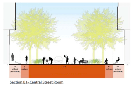 Proposed design for 8th Ave N. Notice the shadow of the approaching vehicle. (City of Seattle)