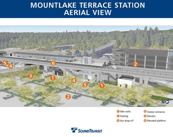 Aerial view of Mountlake Terrace Station. (Sound Transit)