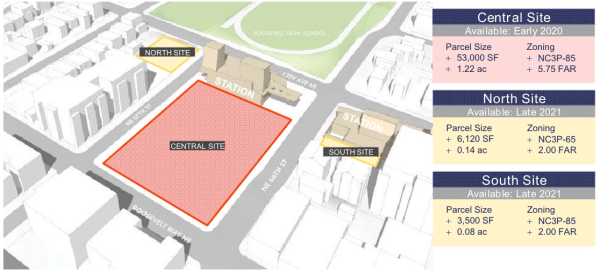 Zoning context for the Roosevelt station sites; the FAR numbers are the base FAR allowed absent usage of incentive zoning under current zoning. (Sound Transit)