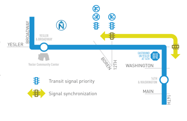 Light syncronization, turn restrictions, and transit signal priority improvements on and around Yesler Way. (City of Seattle)