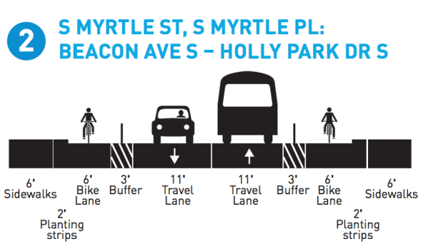 Proposed cross-section for S Myrtle St and S Myrtle Pl looking west. (City of Seattle)