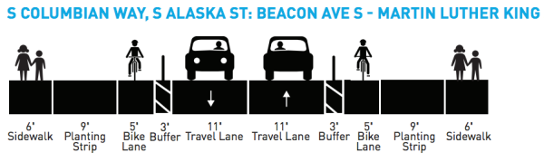 Revised S Columbian Way and S Alaska St cross-section looking west. (City of Seattle)