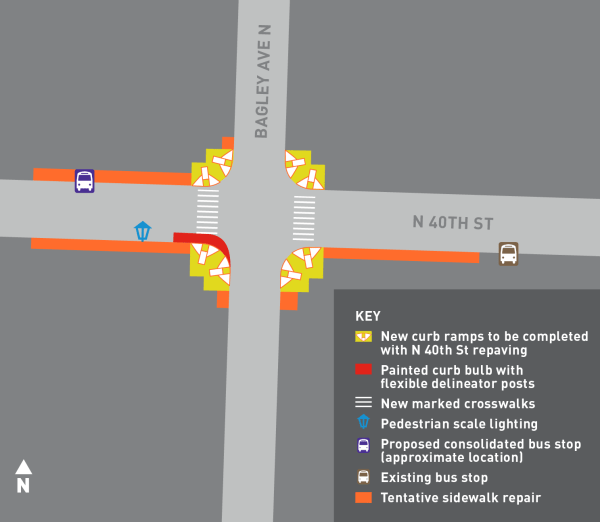 Conceptual design for improvements to the intersection. (City of Seattle)