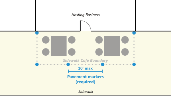 Schematic of the pavement marker requirements. (City of Seattle)