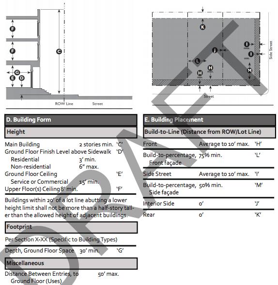 Example of the prescriptive standards for development in the Urban Core zone. (City of Everett)