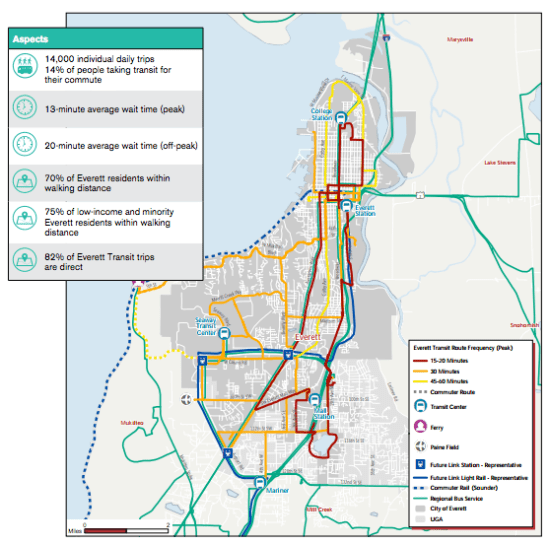 Generalized service pattern under the coverage option. Note that green lines represent Community Transit buses and blue lines represent light rail and commuter rail. (City of Everett)