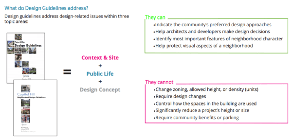 What design guidelines are and are not intended to do. (City of Seattle)