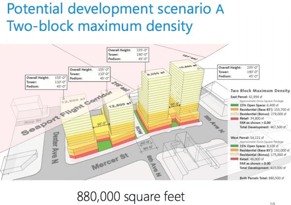 The vacation maximum potential development scenario. (City of Seattle)