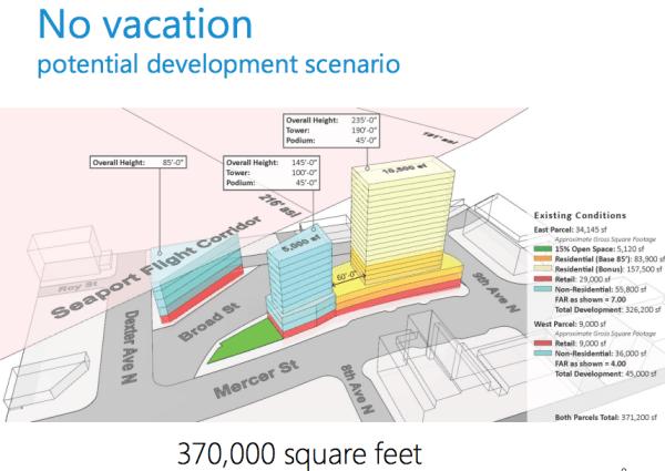 The no vacation potential development scenario. (City of Seattle)