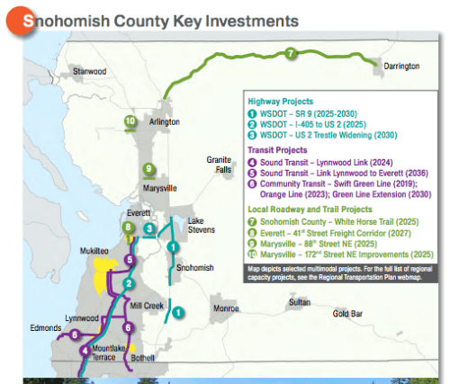 The most significant investments in Snohomish County. (PSRC)