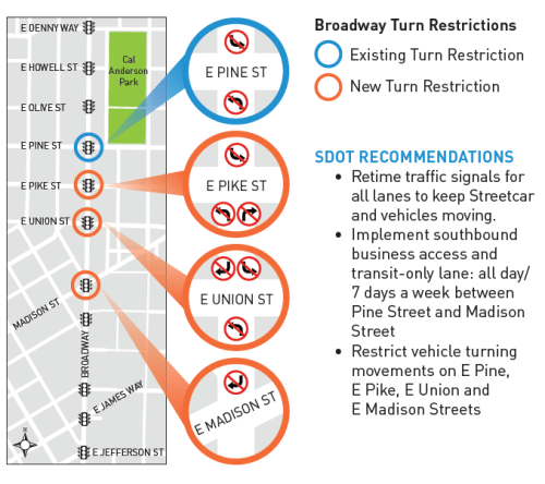Proposed traffic traffic revisions. (City of Seattle)
