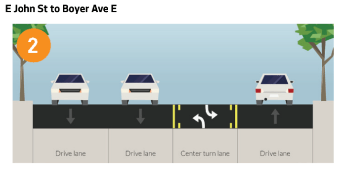 Proposed redesign of 23rd Avenue that no longer includes transit lanes. (City of Seattle)