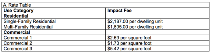 Fire impact fee structure in Shoreline. (City of Shoreline)