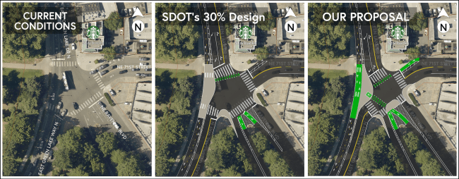 Comparison of existing conditions, SDOT proposal, and our proposal.