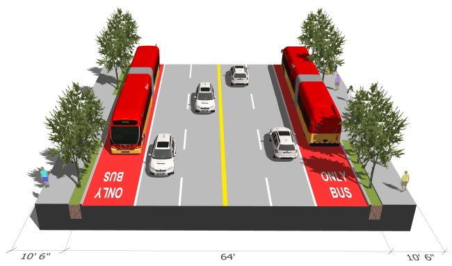 Rather than planting the median, removing the median reduces cross walk length and provides wider sidewalks either side to be utilized as relief and landscaping buffers (Image by Author)