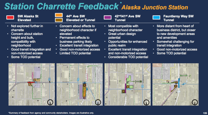 Alaska Junction Station charrette feedback. (Sound Transit)