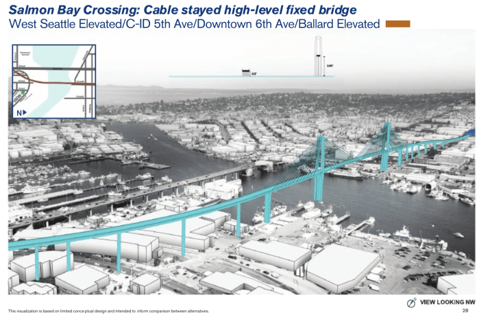 Rough rendering of what a cable-stayed high-level fixed bridge over Salmon Bay could look like. (Sound Transit)
