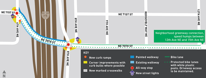 Planned corridor improvements for NE 70th St. (City of Seattle)