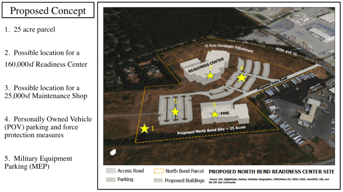 Proposed Washington Army National Guard site design concept in North Bend. (Washington Army National Guard)