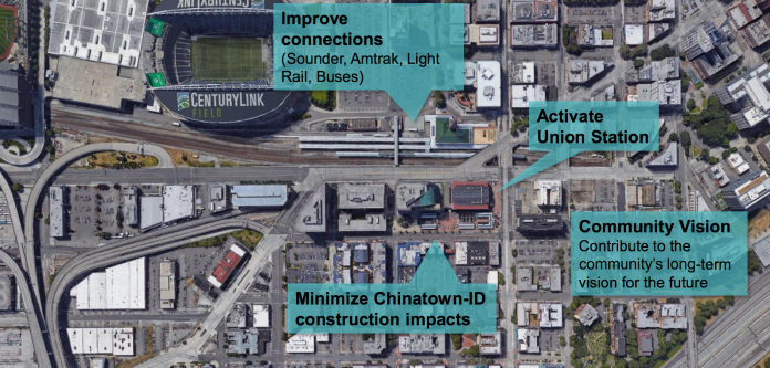 What community has said about station priorities for Chinatown-International District. (Sound Transit)