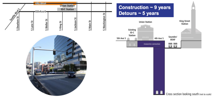 Schematic of the 4th Ave S deep station, construction time, detours, and impacts. (Sound Transit)