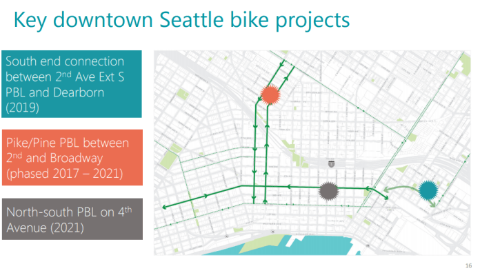 Documents from One Center City show a 2-way north-south PBL as part of the package. (City of Seattle)