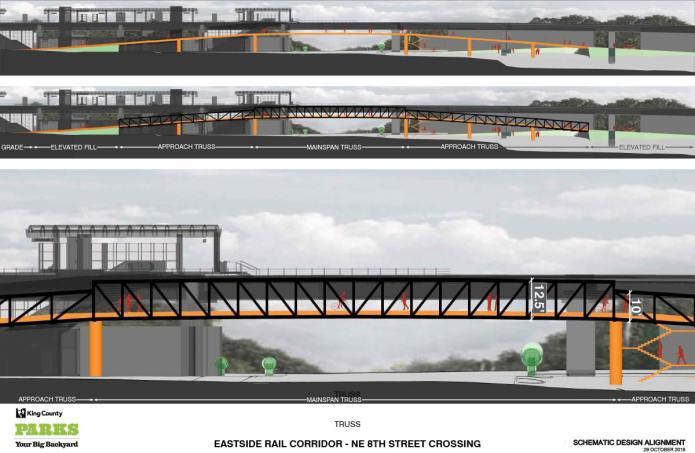 Planned Eastrail crossing of NE 8th St in Bellevue. (King County)