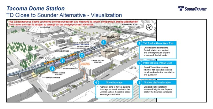 Rendering of the conceptual station layout option for the Tacoma Dome Station TD Close to Sounder Alternative. (Sound Transit)