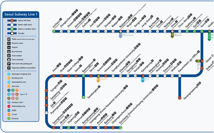 The Seoul Metropolitan Subway uses a numbering system for stations. The Line 1 is shown with station numbers. The primary line does not use letters, but its spur lines do. (Seoul Transportation Company / Korail)