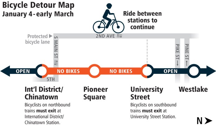 Sound Transit will prohibit bikes at Pioneer Square Station. Riders can use University Street Station and International District/Chinatown Station to access safe bicycle facilities to reach Downtown Seattle destinations. (Sound Transit)