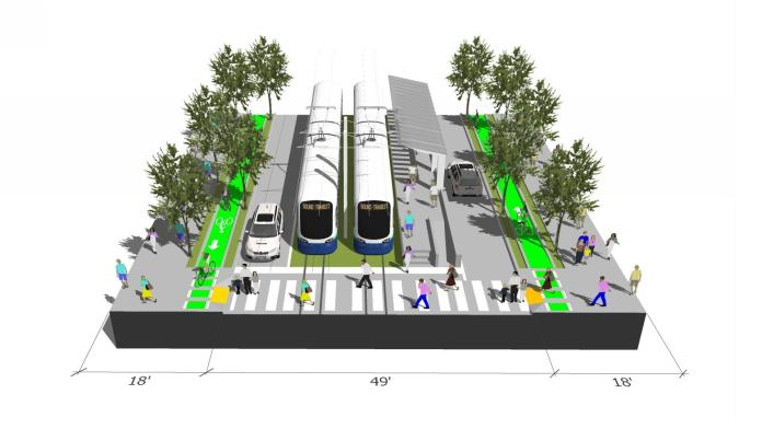 Reducing auto traffic to one general-purpose lane each direction gives wider sidewalks, landscape buffers, protected bike lanes, and space for light rail expansion. (Image generated by author)