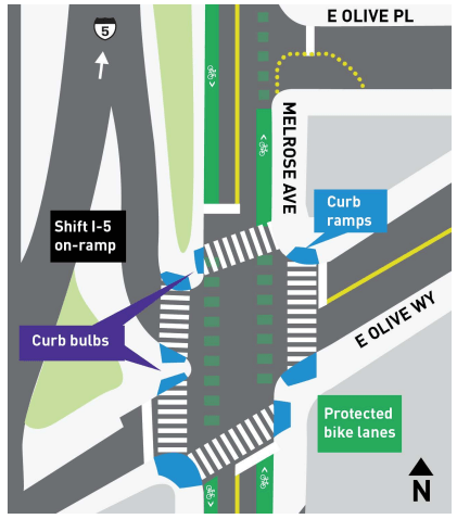 Melrose Promenade at E Olive Way. Curb bulbs seek to mitigate the I-5 ramp. (SDOT)