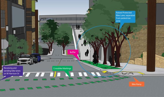 """Option 2: """"A raised protected bike lane and pedestrian sidewalk that would extend from the existing curb bulb by the Thomas St Overpass entrance to the 3rd Ave W and W Harrison St intersection."""" (City of Seattle)"""