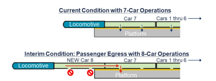 The current seven-car and interim eight-car operations plan. (Sound Transit)