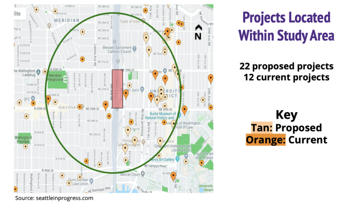 Students counted 22 proposed construction projects and 12 current projects within the study area near the proposed lid. (Credit: University District I-5 Lid Presentation, CEP 498 Fall 2019)