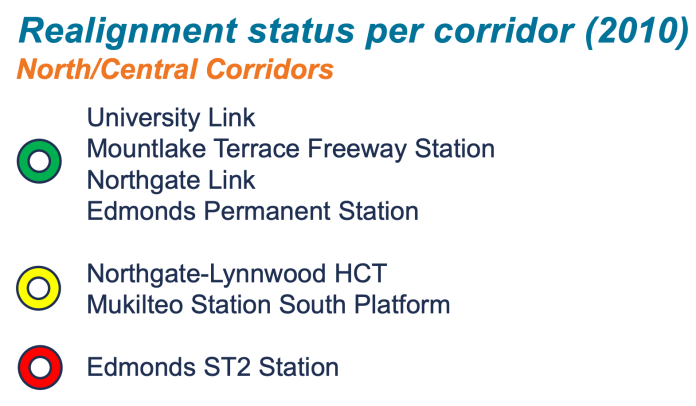 Realignment of projects in the North and Central Corridors. (Sound Transit)