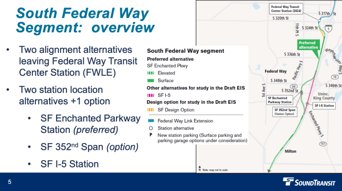 Overview of the South Federal Way segment, including station and alignment options. (Sound Transit)