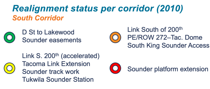 Realignment of projects in the South Corridor. (Sound Transit)