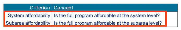 Red highlights criteria not included in the draft motion. (Sound Transit)